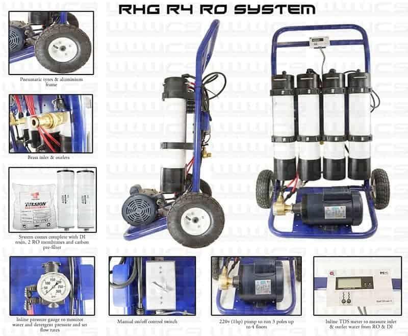 RHG R4 RO System with 220V Pump
