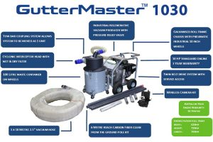 GutterMaster 1030